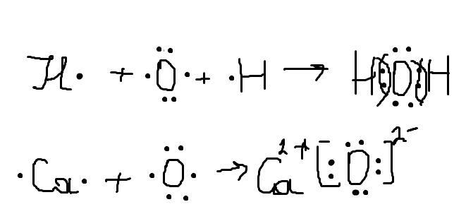 химия3